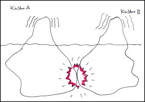 Zwei Eisberge stoßen zusammen
